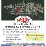 25周年記念に音楽と科学で交流!姉妹都市提携25周年記念コンサート/サイエンス・サーカスショーを開催します(奈良市・キャンベラ市姉妹都市提携締結25周年記念事業)